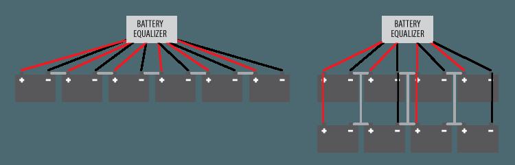 scheme balancers