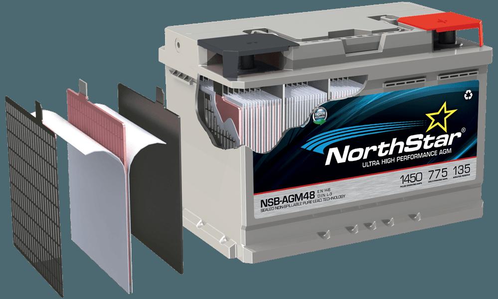 NorthStar AGM doorsnede