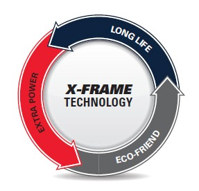 Hankook X-frame technology