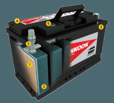 Hankook startbatterij open
