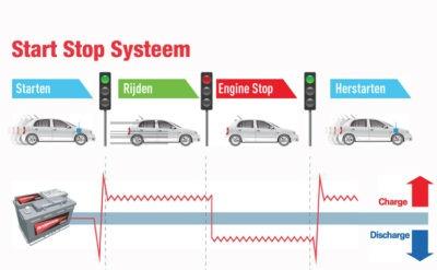 Hankook start-stop batterijen AGM & EFB