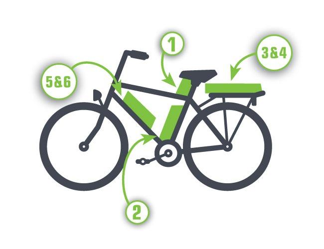 Posities fietsbatterijen e-bikes