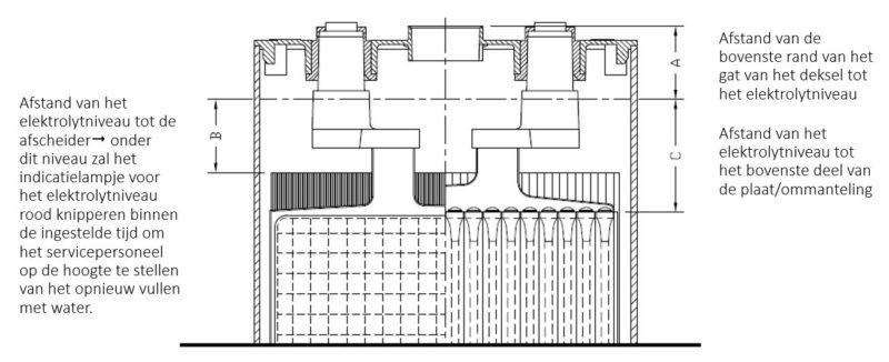 cell design nl